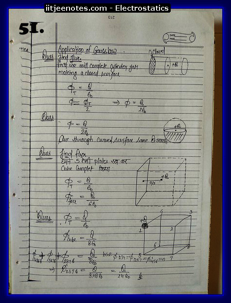 electrostatics iitjee question6