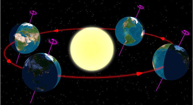 Summer-Solstice-2016-Southern-Hemisphere
