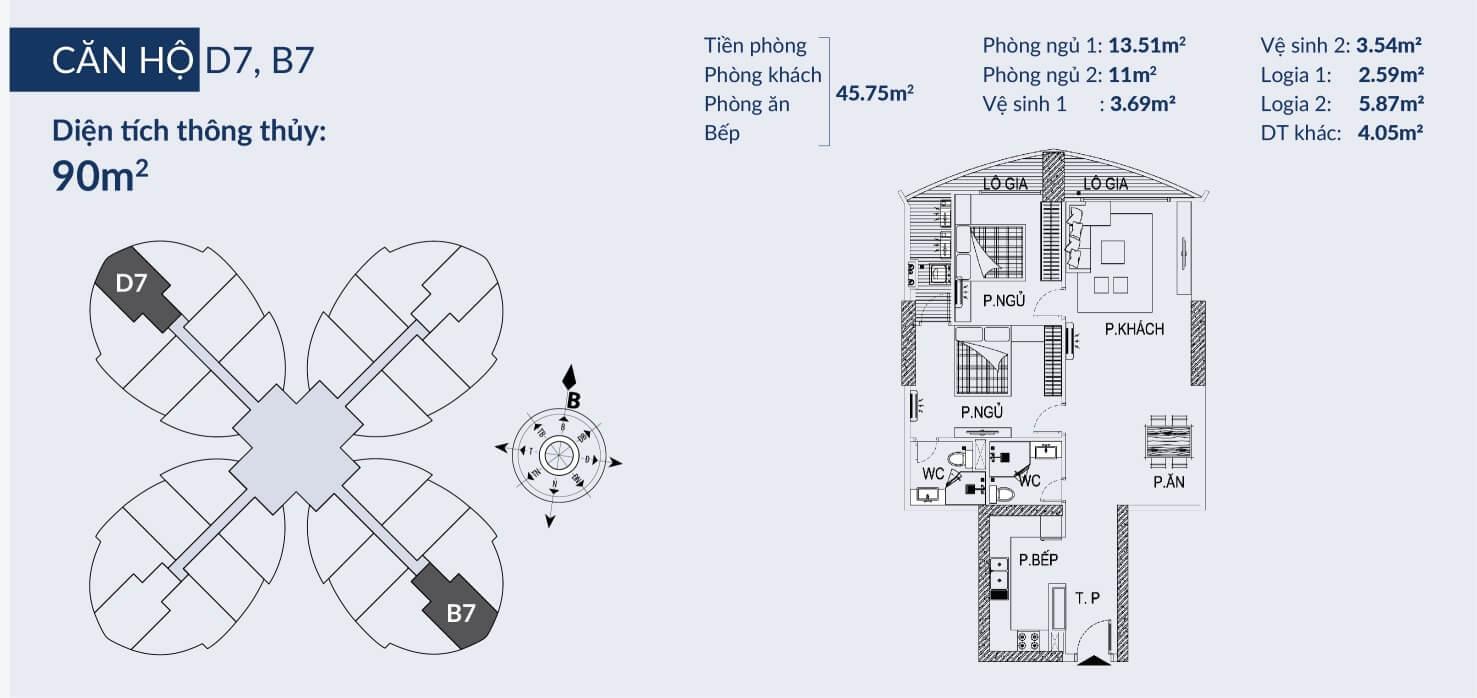 Chi tiết căn D7 B7 dự án Sky View Plaza
