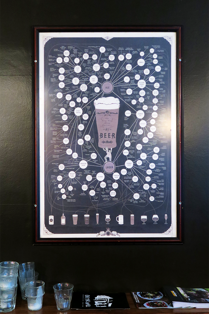 Beer poster at Black Swan Leeds