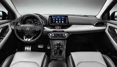 Hyundai i30 Tourer 2018 Redesign, Review, Specification, Price
