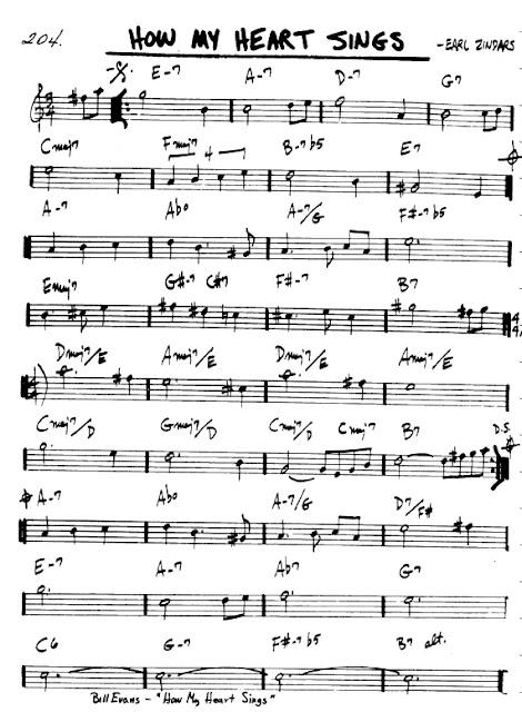 Partitura Violín Earl Zindars