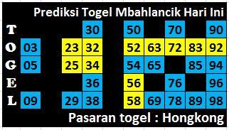 Prediksi Togel Rabu 5 agustus 2015,angka jitu,ramalan ...