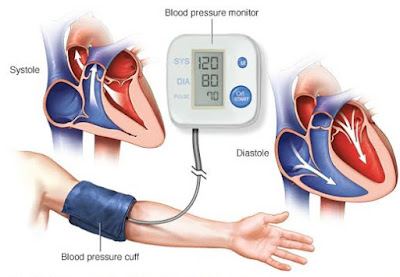 Drug remedy of isolated systolic hypertension