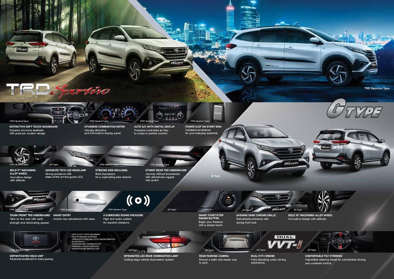 Brosur Spesifikasi All New Toyota Rush 2018 Toyota Pekanbaru