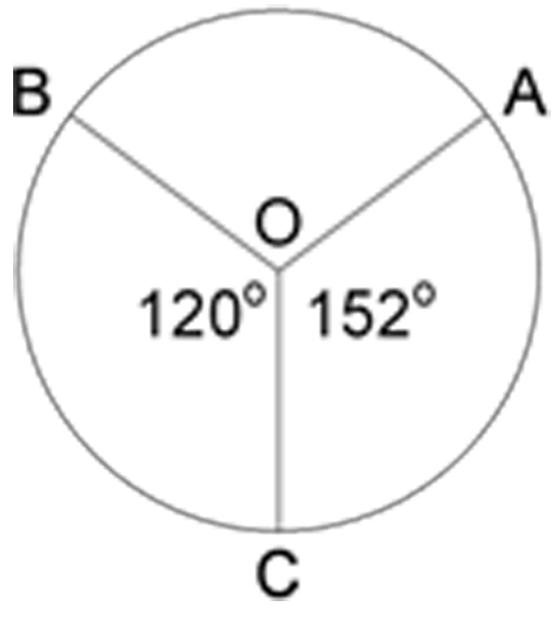 Contoh Soal Ulangan keliling dan Luas Lingkaran | Rejang ...