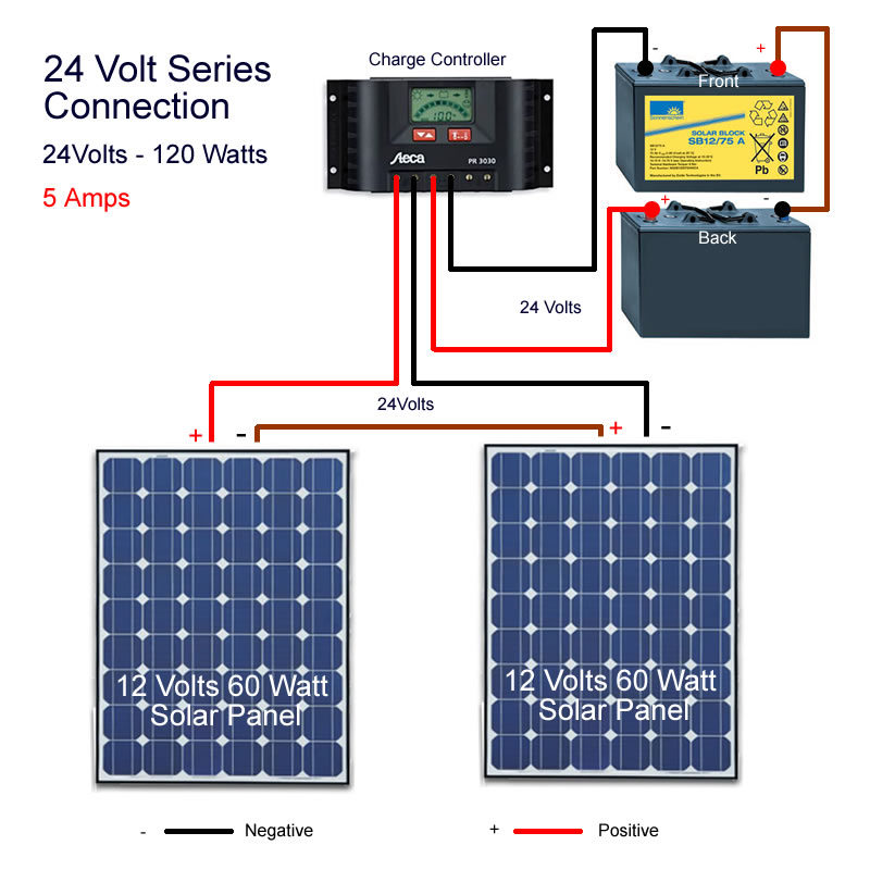 solar energy in pakistan: connecting solar pannels with ... light bulb wiring diagram parallel solar power wiring diagram parallel