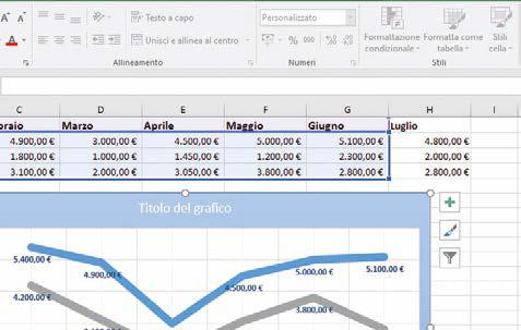 come aggiornare dati di grafici in excel