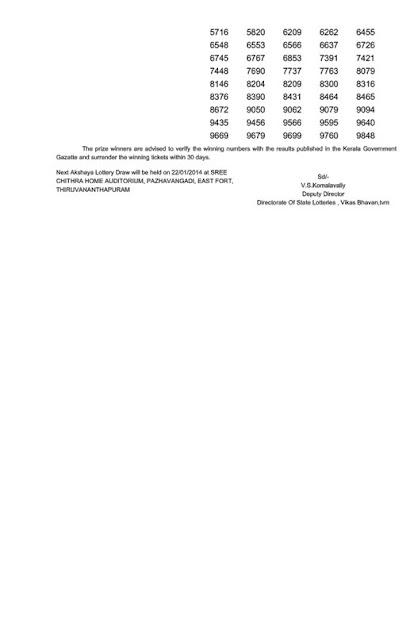 Kerala lottery result of Akshaya (AK-121-2) on 22 January 2014