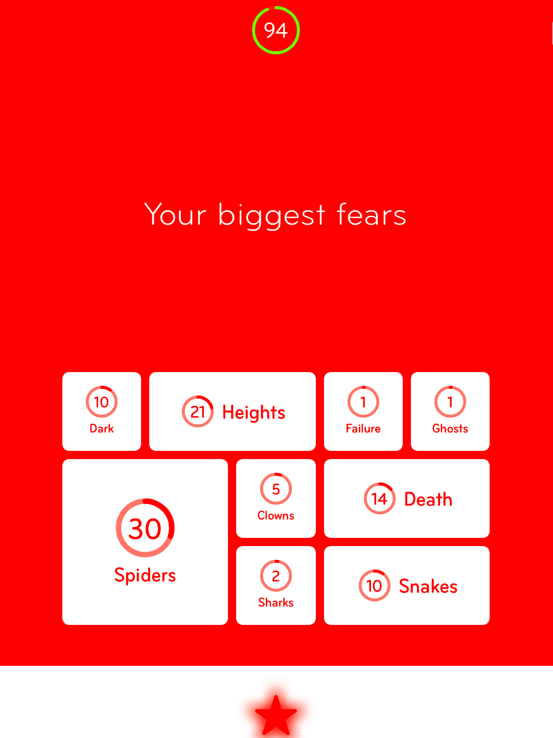 App and Answers: 94% Level 131 Answers