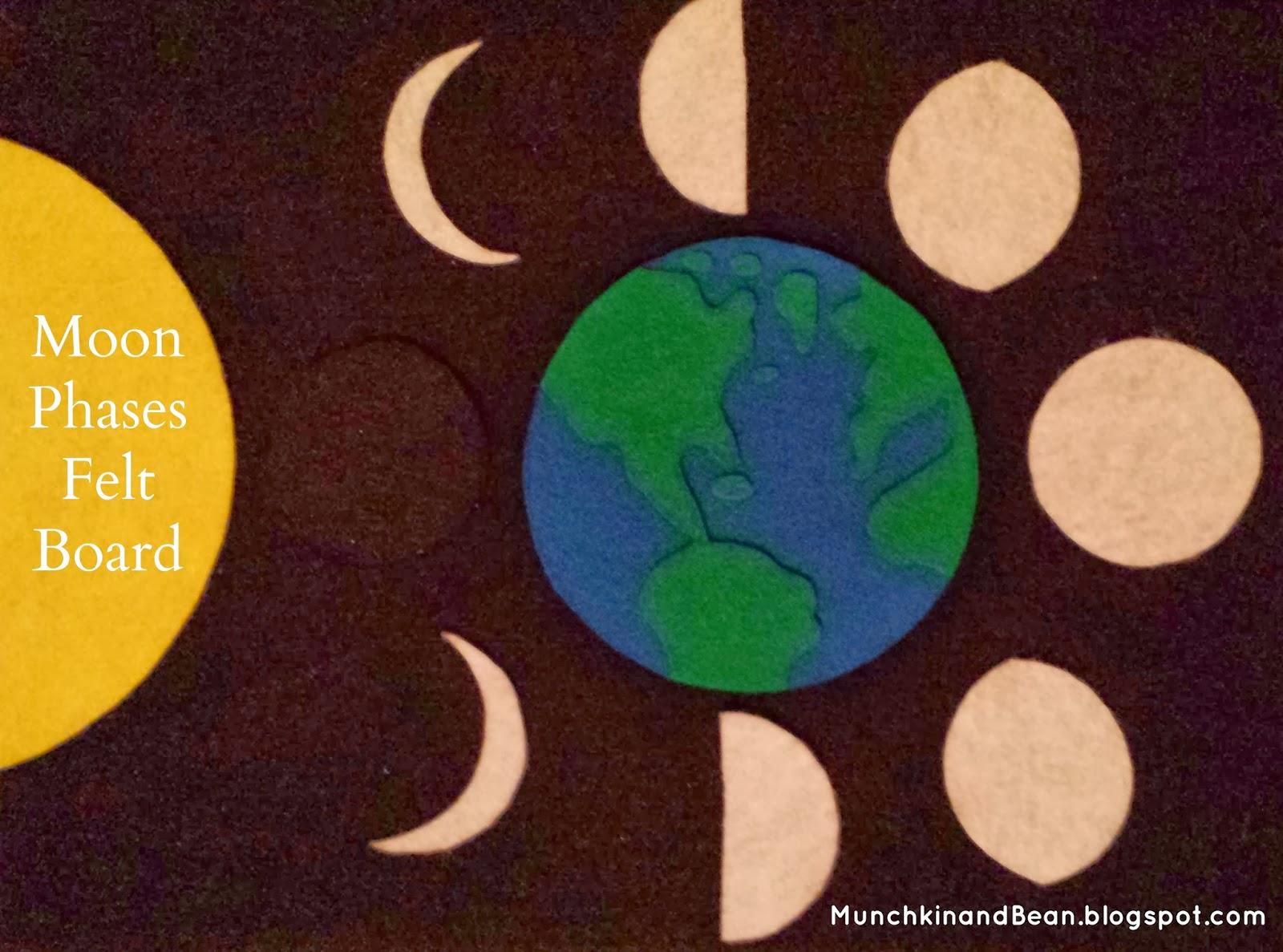 Munchkin And Bean Moon Phases Felt Board