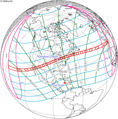 1994 eclipse line