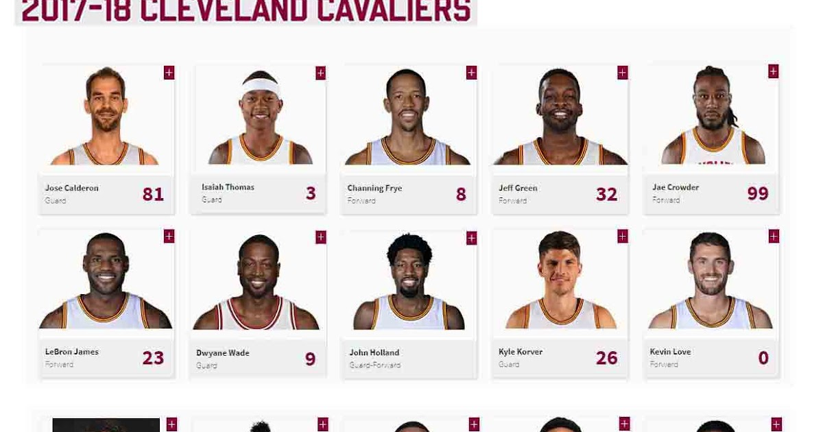 Cavs Roster Lineup