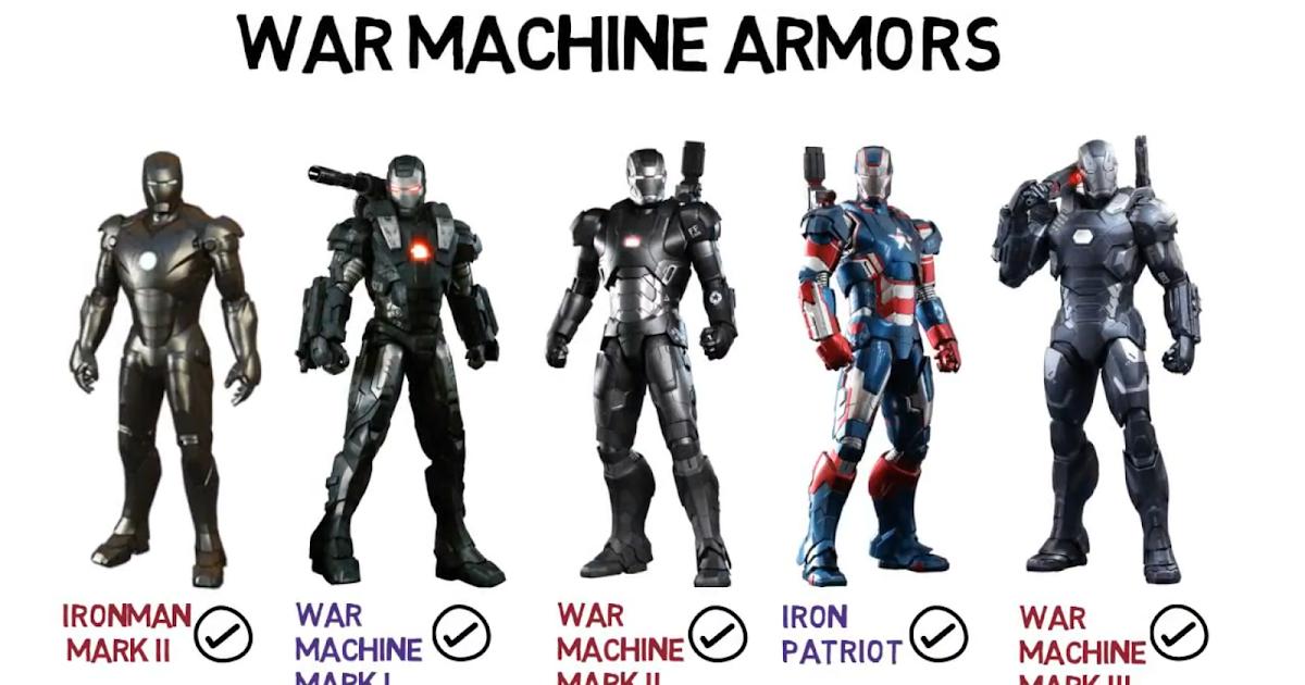 war.machine.2019