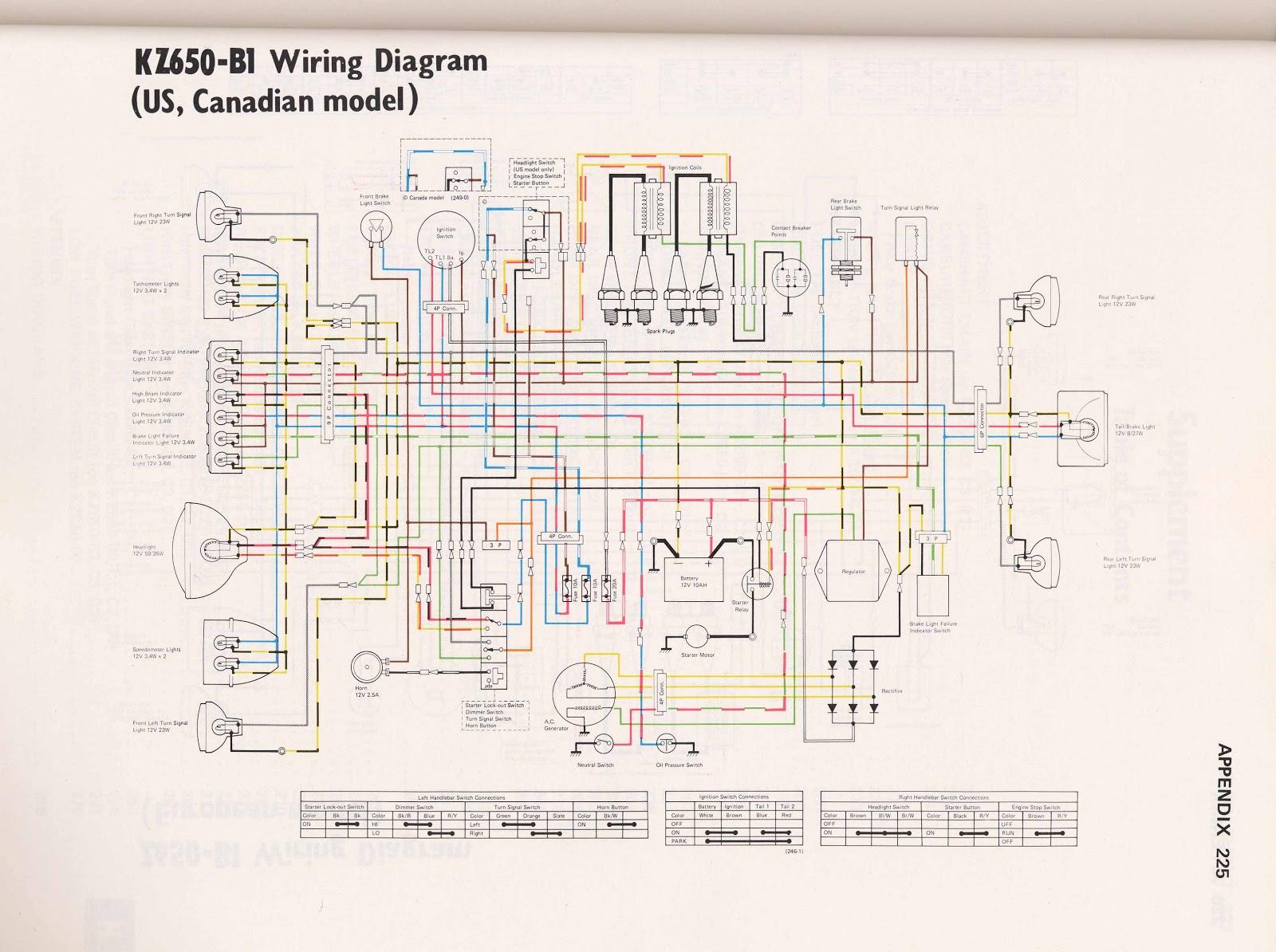 restauro kawasaki z 650: kawasaki z 650 restauro. kawasaki 650r wiring diagram kawasaki hdiii wiring diagram
