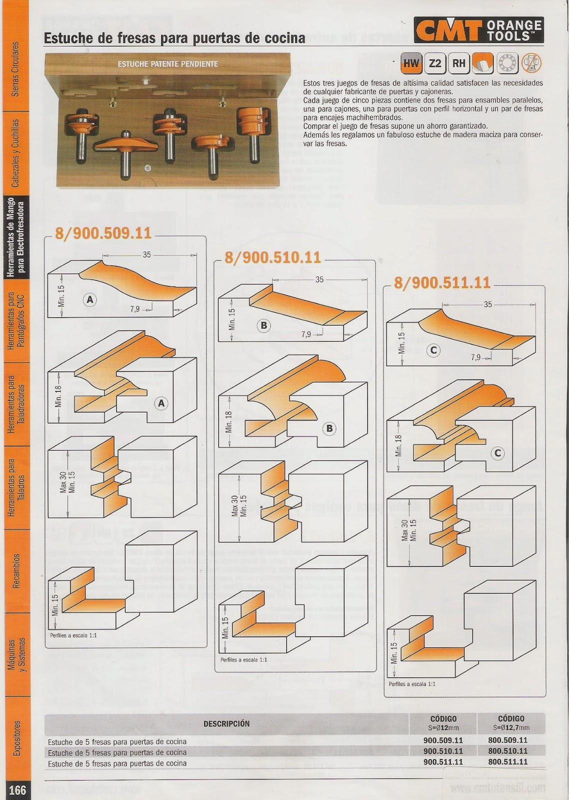 Herramientas para la carpintería de madera en San Juan y Argentina ...