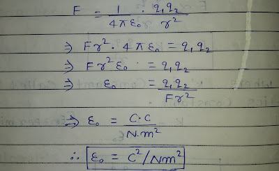 What is Coulomb's law ? And it's Derivation.