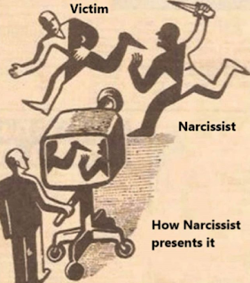 Narcissists present themselves as the victim