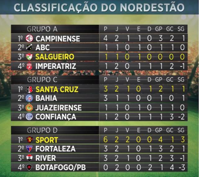 http://www.blogdofelipeandrade.com.br/2016/02/ouca-os-gols-das-vitorias-de-santa-cruz.html