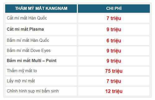 bảng giá cắt mắt kangnam