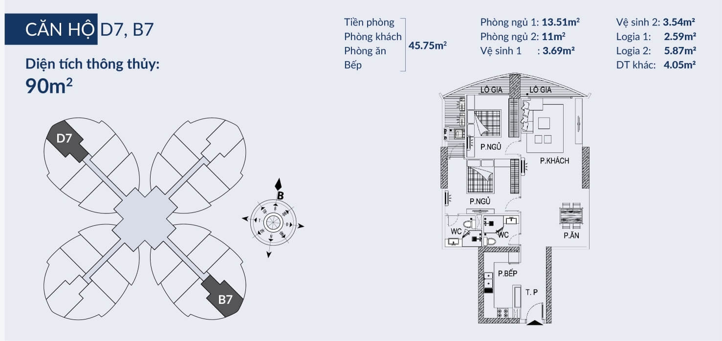 Chi tiết căn hộ D7, B7 chung cư Sky View Plaza
