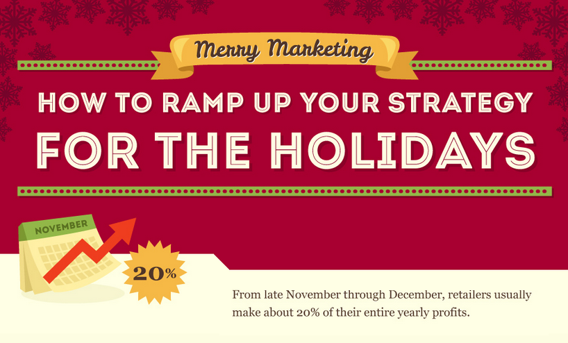 Wrap up your internet marketing strategy in a new ribbon