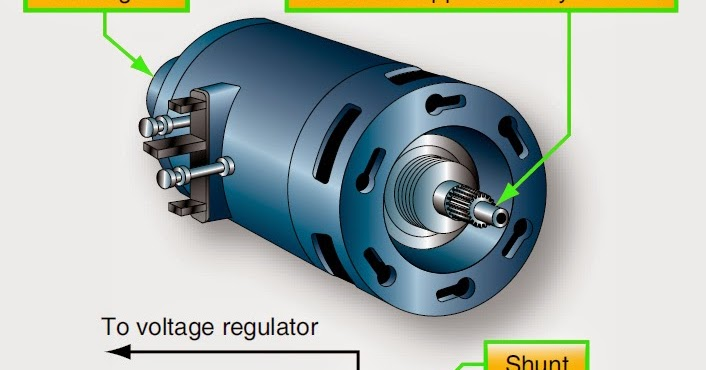 aircraft systems electric starting systems  starter generator starting system