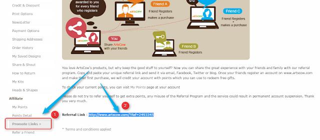 طريقة للحصول على منتجات مجانية من الانترنت