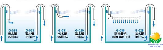 Ống rain Aquaworld cho lọc thùng
