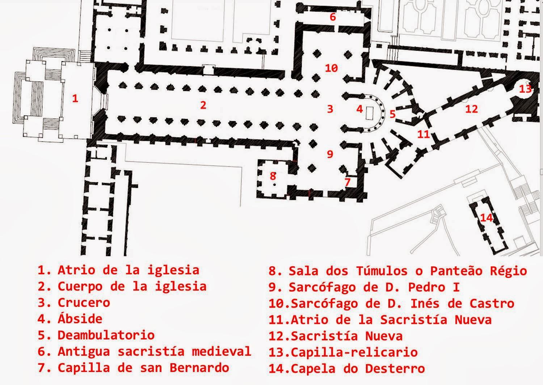 planta iglesia Alcobaça