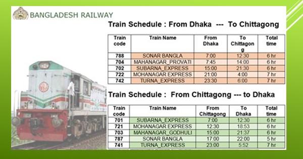 Train Schedule Dhaka to Chittagong