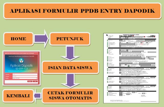 Aplikasi Formulir PPDB/PSB