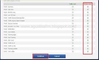 Mengetahui Jumlah Visitor Blog