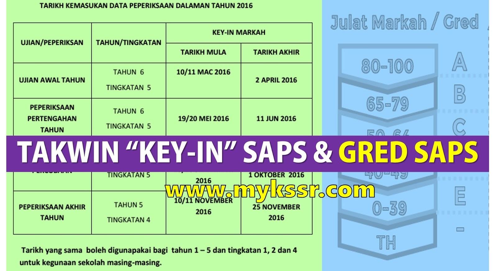 Julat Markah Peperiksaan Sekolah Rendah 2016 Takwin Key In Saps Mykssr Com