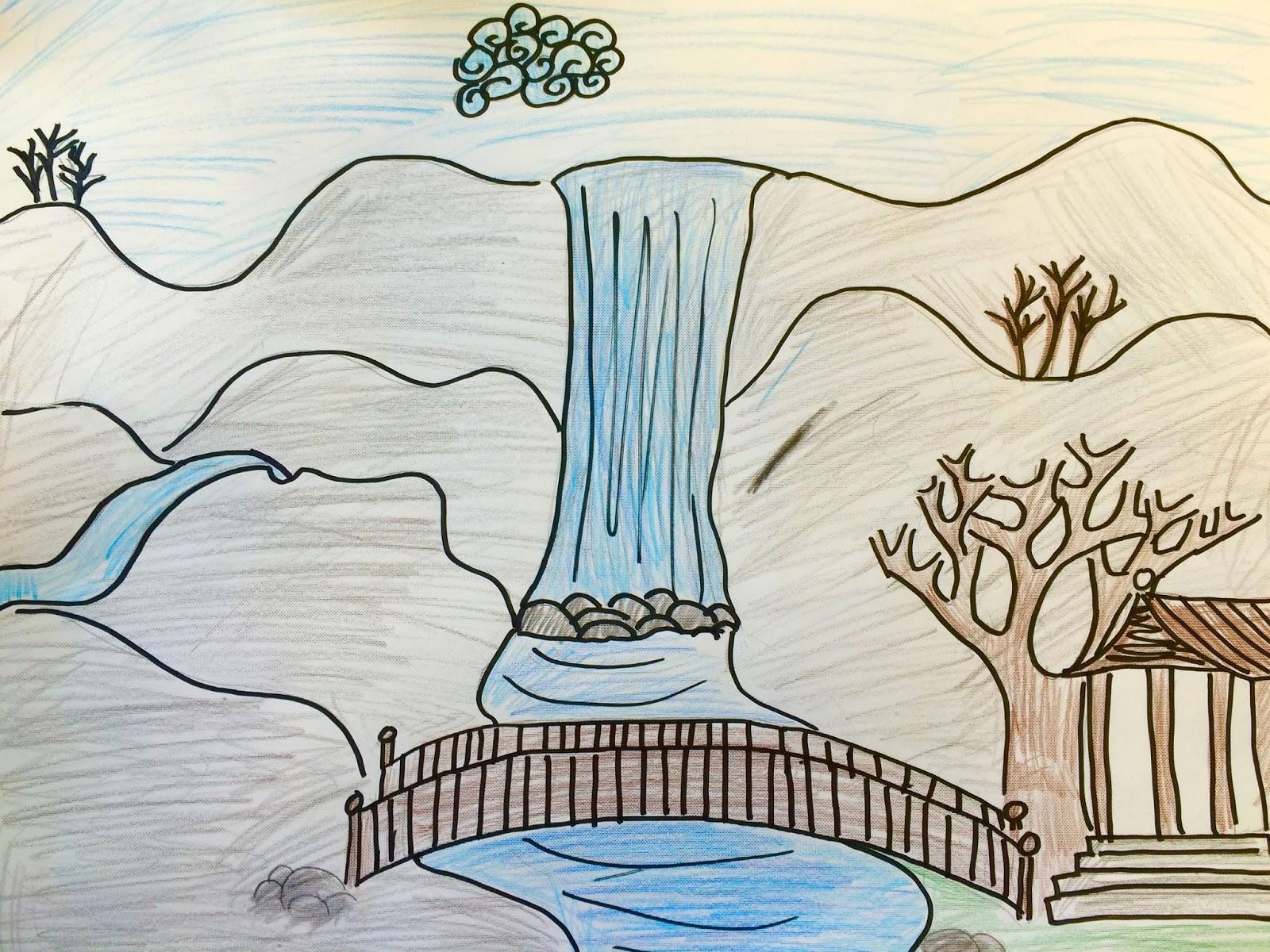 Niagara Falls Wallpaper Nature The Helpful Art Teacher The Art Of The Brush