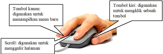 Cara Menggunakan Mouse Dan Touchpad Laptop Hamdan Husein Batubara