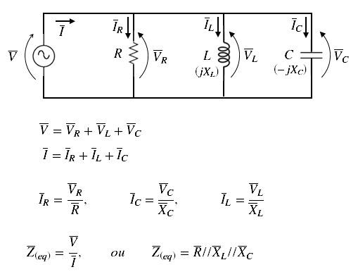 Circuito Rlc : Eletrônica analógica circuito rlc paralelo ca