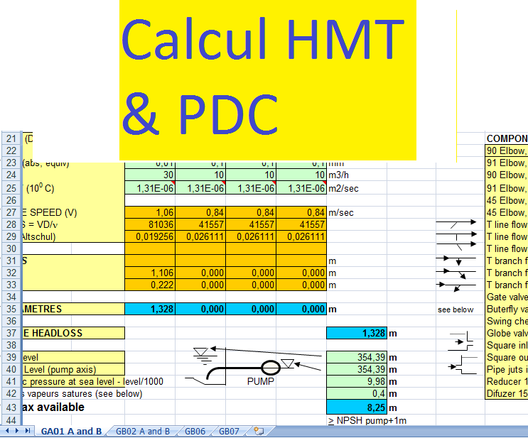 Calcul hmt et pdc pour conduite de pompage cours g nie for Assainissement cours pdf