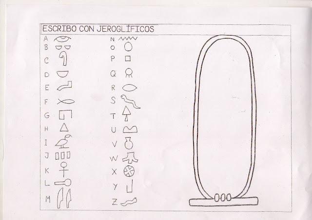 Clasedereli Niños Del Mundo: Clasedereli: Jeroglificos Egipcios. Descubriendo Nombres