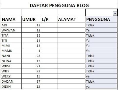 Cara Mengguna Filter Data Excel
