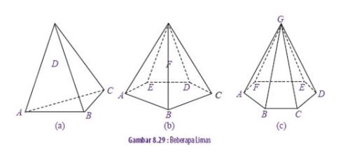 Rumus Matematika Bangun Ruang Lengkap - My Info ...