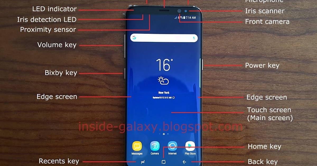 Samsung Galaxy S8 Front and Back Views