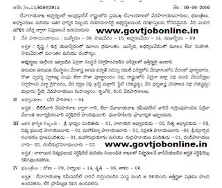 Andhra Pradesh Endowment Department Devadaya Sakha Government Jobs Recruitment Notification