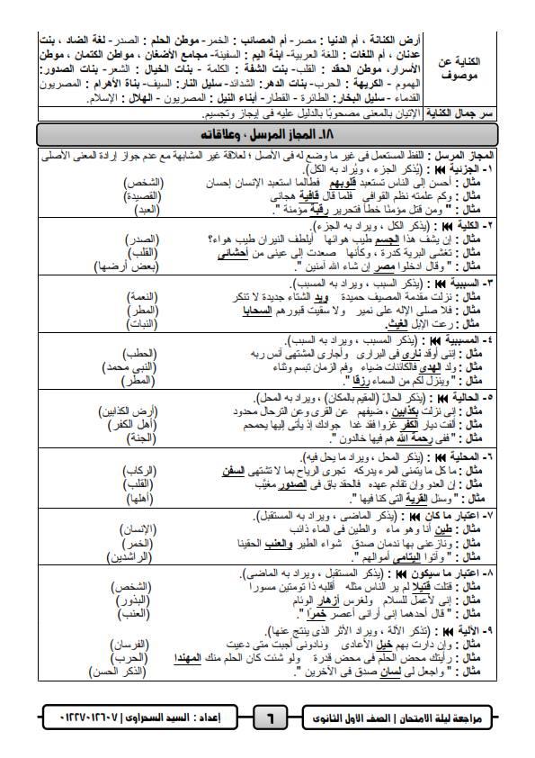 مراجعة ليلة امتحان اللغة العربية للصف الاول الثانوي ترم ثاني أ/ السيد السحراوي 6