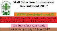 Staff Selection Commission Recruitment 2017– Sub Inspector in Delhi Police, CAPFs and Assistant Sub Inspector in CISF Examination 2017