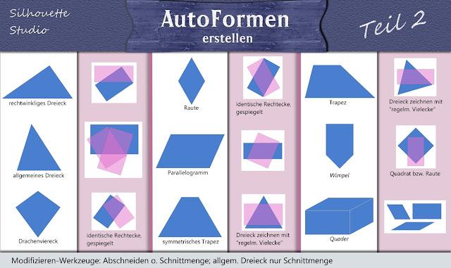 Schematische Übersicht mit neun Figuren und aus welchen Flächen sie erstellt werden können