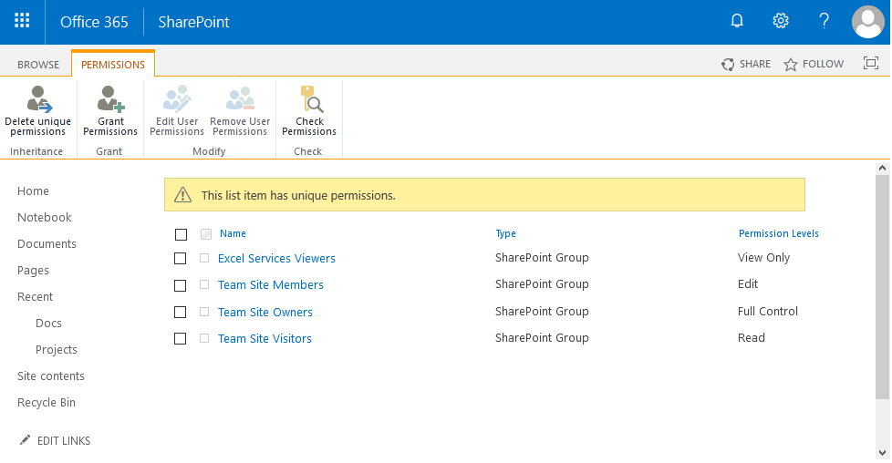 sharepoint online find list items with unique permissions