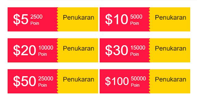 Uang dari Survey Online