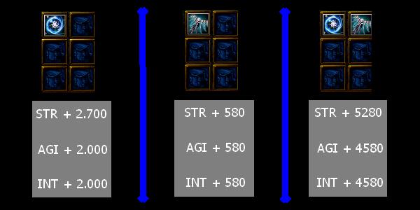 naruto castle defense ultimate rikudo sennin set