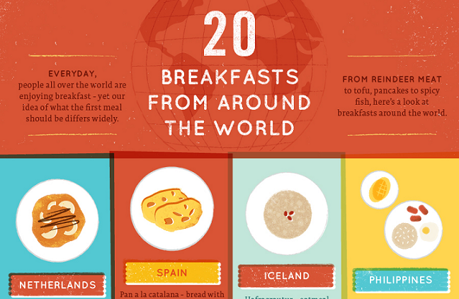 Image: 20 Breakfasts From Around the World